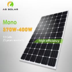 Solar150w TUV/Ce/IEC/Mcs anerkannter monokristalliner Sonnenkollektor A.-S