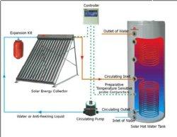 Отдельно солнечной энергии для обогрева для нагрева воды