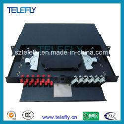 Patch panel de fibra óptica