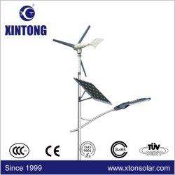 قائمة أسعار مصباح الرياح الشمسية من خلال وحدة التحكم في MPPT