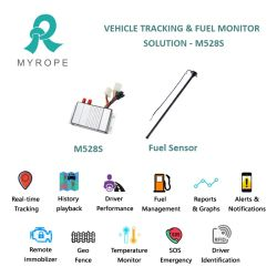 Система поиска автомобилей онлайн-монитор системы отслеживания в приложении реального времени для ПК Выключите Fuel Stop Engine Car GPS Tracker