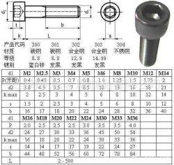 Unser Vorteil ist 'galvanized'fastener, Hex Kopf-Schraube, U-Bolt, Ankerbolzen, Kontaktbuchse-Hauptschraube, Flansch-Schraube, Wagen-Schraube, Augen-Schraube