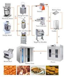 Mijiagao horno de convección Rack Panadería Commecial cocción horno giratorio Deek completa línea de producción de panadería Bread Food Equipo