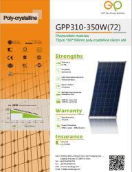 72 de Poly320W ZonneLader van cellen voor het Systeem van de ZonneMacht