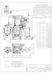 Matériel d'extraction de l'éthanol pour l'exigence de laboratoire