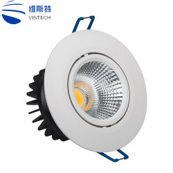COB LED Spot de l'éclairage