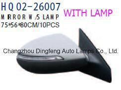 Auto exterior/Espejo retrovisor exterior para el KIA SPORTAGE 2011-2014 OEM#87610 / 87620-