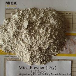 Het Synthetische Schilderen van het Pigment van de Parel van Sericite van het Mica van het Poeder van het mica en het met een laag bedekken Gebruikt Mica