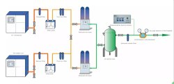 Strumentazione centrale dell'approvvigionamento di gas producendo aria compressa per uso medico