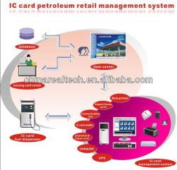 IC Card-beheersysteem voor benzinestations