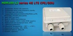 Watchdog incorporato serie Hdr100 L2 router per esterni LTE 4G hot Ripristino automatico