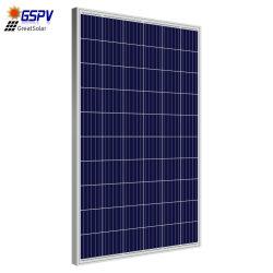 完全な証明書が付いている大きい効率280W多Soalrのパネル中国製