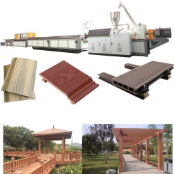 PP/PE خط إنتاج WPC من البلاستيك الخشب المركب للسطح الخارجي مواد بناء المناظر الطبيعية