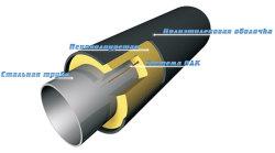 La capa de tubos de acero de 3PE chorreo Fbe, revestimiento de polvo máquina