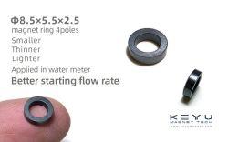 A melhor taxa de fluxo magneto de ferrite Ring para medidor de água