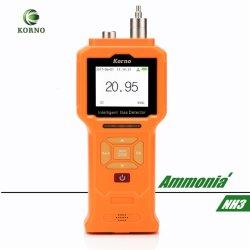 電気化学のガスセンサー(NH3 0-100ppm)が付いている携帯用IP65アンモナルガス探知器