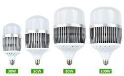 Super Power энергосберегающая лампа Суперяркий заводской склад светодиодный светильник