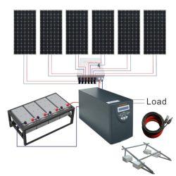 Les piles de sauvegarde système d'alimentation solaire avec système d'éolienne