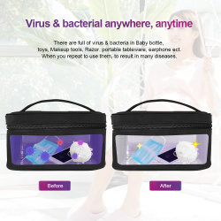 2020 van de Ultraviolette van de Lamp van de Zak van de Nieuwe LEIDENE Desinfectie van de Sterilisatie UVC Diepe Geval Doos van de Desinfectie