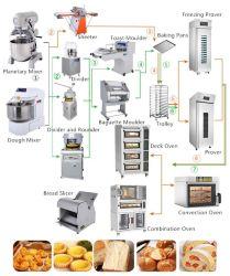 Hornear Deek rotativa comercial Panadería Panadería completa línea de producción de gas eléctrico horno de convección para Bakeshop hornear pan y el Hotel El equipo de horno de alimentos
