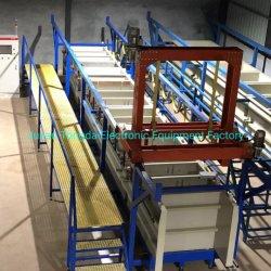 Автоматическая линия покрытие алюминиевых Anodizing машины и оборудование для раскрашивания Electroplating для установки в стойку