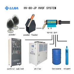 Équipement de pulvérisation thermique Hvof galvanisation de l'équipement de revêtement de nitrure de titane Machine Machine de pulvérisation en aluminium