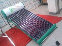 Peças de aquecedor solar de água