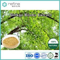 100% naturel extrait de Ginkgo biloba. 24%flavones/6%des lactones terpéniques