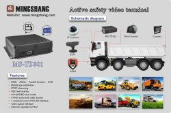 Advanced Driver Assistance System mit DSM, ADAS, Reocrder, 4G Built-in System, BSD