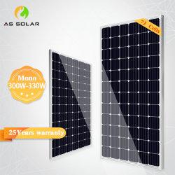a. S Solar 175W TUV/CEC/MCS/CE 승인 검은색 Mono - 결정질 Solar 모듈