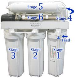 Dsola amostra grátis purificador de água da torneira de ozono a água do Purificador de Ar