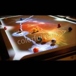 interaktives Billiard-Zusatzzeile Simulations-Trainings-Projektions-Billiard-Spiel-Maschine der Projektions-3D