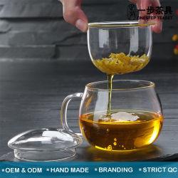 良質の耐熱性ガラスティーカップ