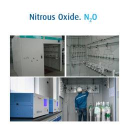 La industria del gas óxido nitroso.