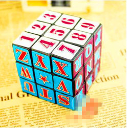 Эбу системы впрыска, IML пленки для Magic Cube