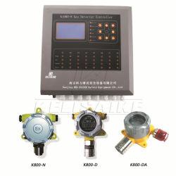 Utilisation de l'industrie contrôleur d'affichage numérique pour un détecteur de gaz