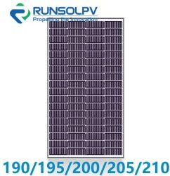 لوحة PV لنظام الطاقة الشمسية بقوة 195 وات بقدرة 200 وات لضمان وحدة UPS مستقلة شحن البطارية تيار مستمر إيقاف تشغيل وحدة ضوء الشارع الشمسي 12 فولت/18 فولت/24 فولت/36 فولت TUV UL لعبة تغيير Rendogi Rng