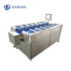 Correspondência de peso da máquina / Peso Alvo Batcher para alimentos para animais