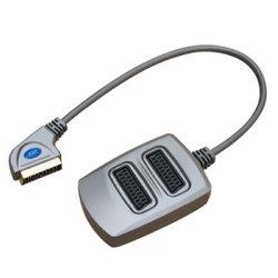 Câble AV - 21broche câble péritel