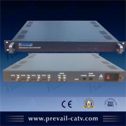 CATV出力されるIPが付いているビデオIPのエンコーダのデコーダーHDのエンコーダ(WDE-H420)
