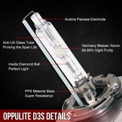 Lâmpada HID 35W lâmpadas dos faróis com lâmpadas de automóveis Branco puro