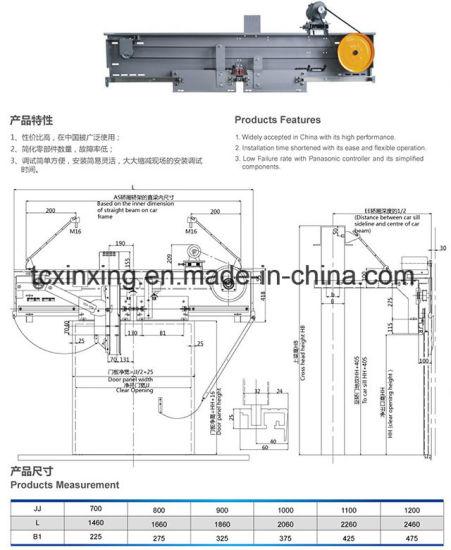 China Beat Price For Elevator Lift Door Machine China Elevator
