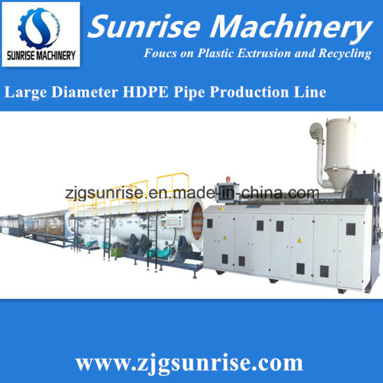 Complete HDPE Pipe Production Line