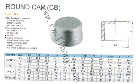 "3/4"" Stainless Steel DIN2999 Threaded Round Cap pictures & photos"