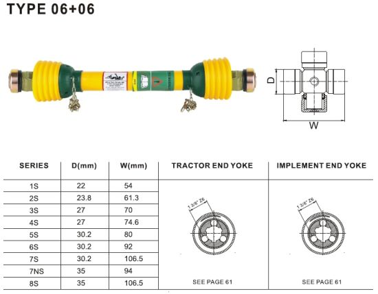 Pto Shaft with Collar for Agriculture Machinery pictures & photos