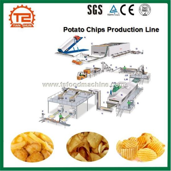 how to fix chips in china