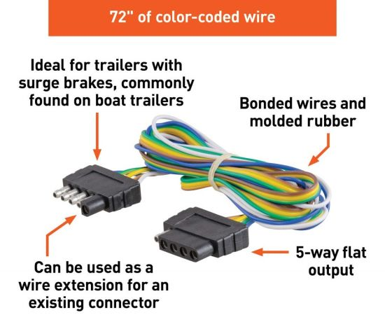 China Vehicle-Side and Trailer-Side 5-Pin Trailer Wiring Harness 5-Wire  Trailer Wiring - China Trailer Wiring, Trailer Wiring ConnectorHuizhou Wirestec Co., Ltd.