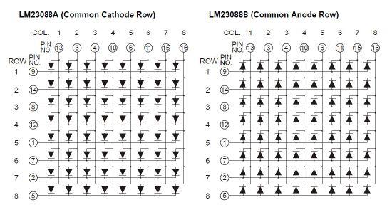 2 3 Inch 8X8 Single Color LED Dot Matrix