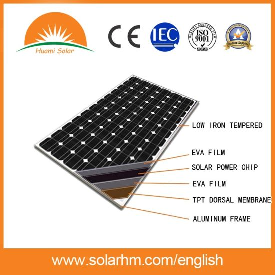 (HM250M-60-1) 250W Mono-Crystalline Solar Panel for off-Grid Home System pictures & photos