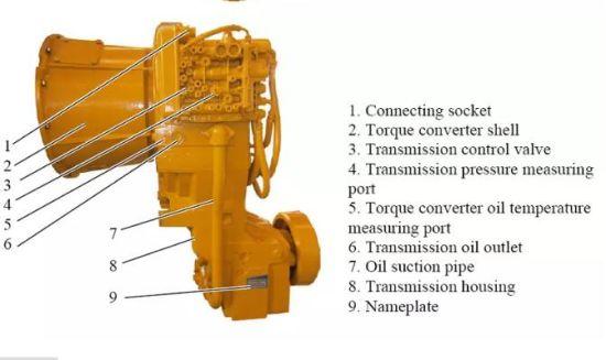 China 4wg200 Transmission for Sdlg Wheel Loader - China